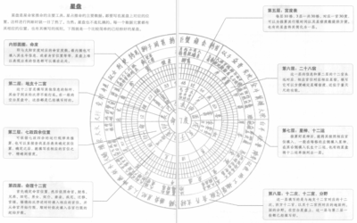 Read This If You Are Interested In The Chinese Zodiac Forecast For 2018